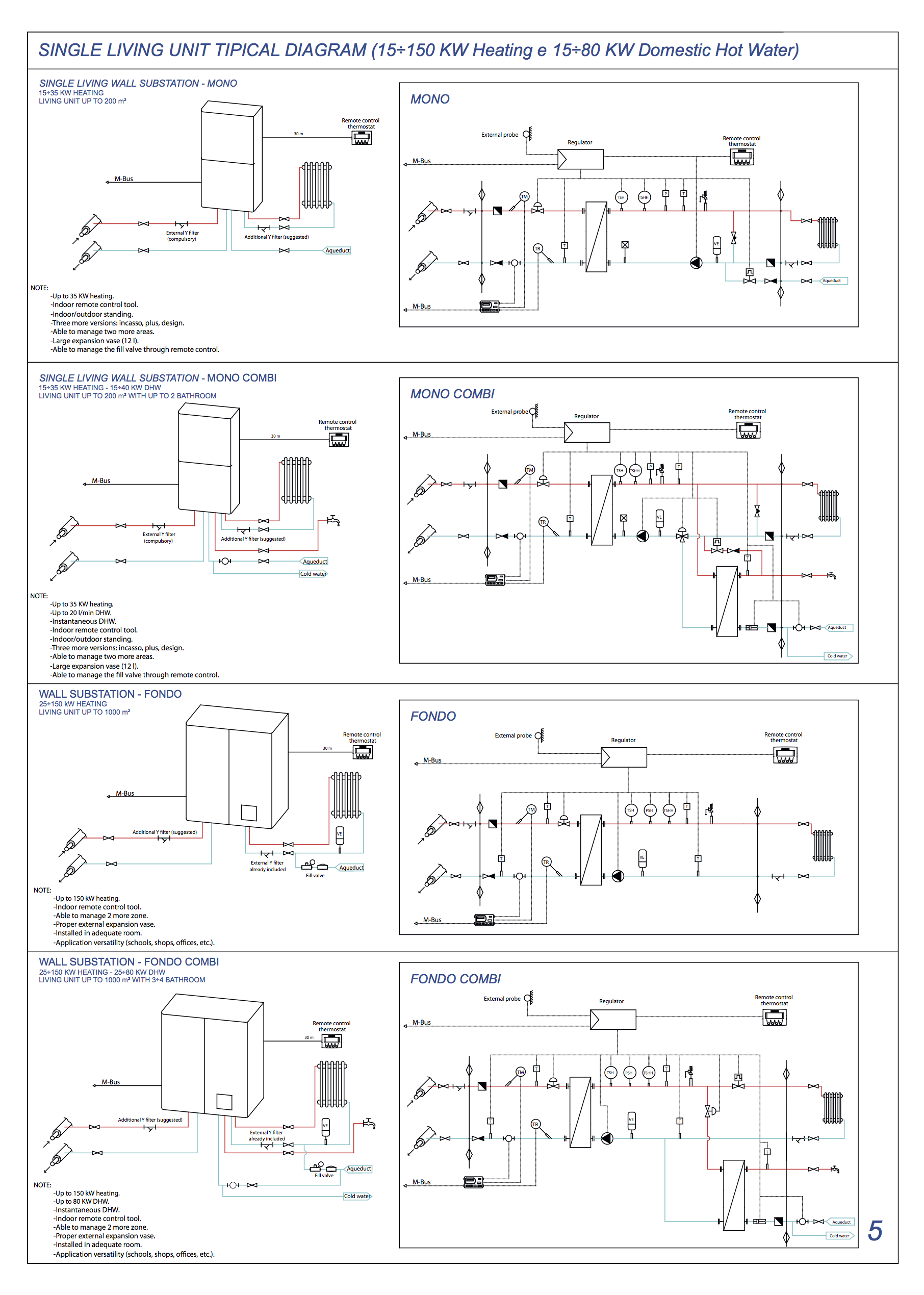MULTI USERS DOMESTIC HOT WATER TIPICAL DIAGRAM (DHW)